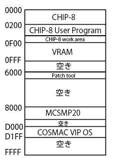 cosmac_os_rom_memorymap.jpg