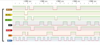 MC68EZ328 DragonOne SBCで8バイトのプログラムを動かしてみる